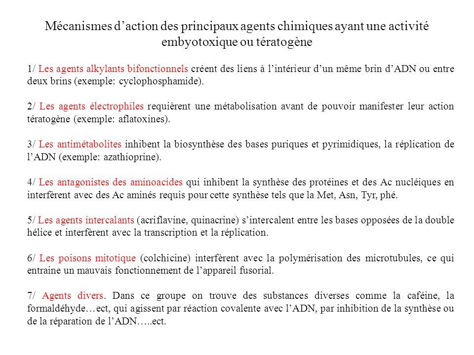 Mécanismes d'action des principaux agents chimiques ayant une activité embyotoxique ou tératogène