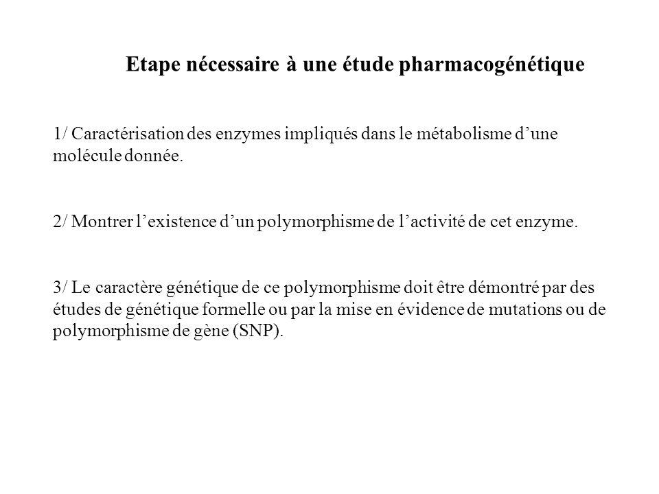 Etape nécessaire à une étude pharmacogénétique