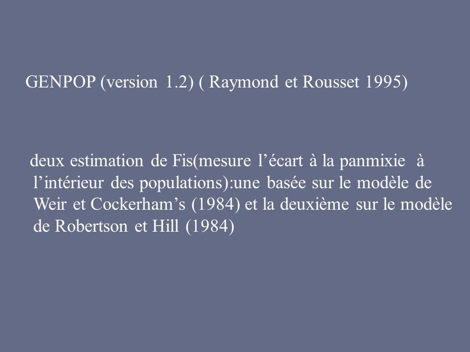 GENPOP (version 1.2) ( Raymond et Rousset 1995) deux estimation de Fis(mesure l'écart à la panmixie à l'intérieur des populations):une basée sur le modèle de Weir et Cockerham's (1984) et la deuxième sur le modèle de Robertson et Hill (1984)
