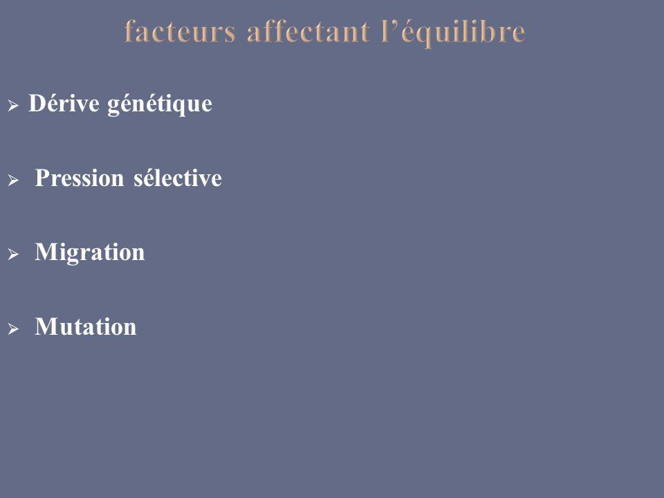 facteurs affectant l'équilibre