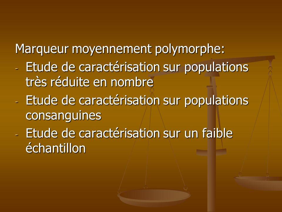 Marqueur moyennement polymorphe: