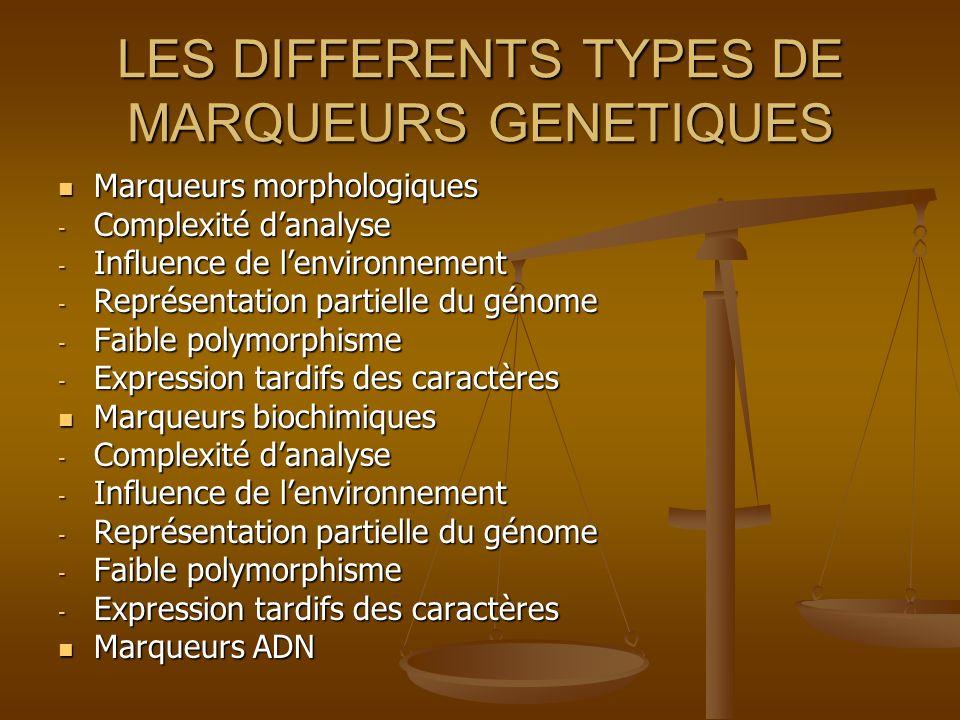 LES DIFFERENTS TYPES DE MARQUEURS GENETIQUES