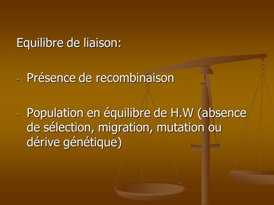 Equilibre de liaison:Présence de recombinaison.