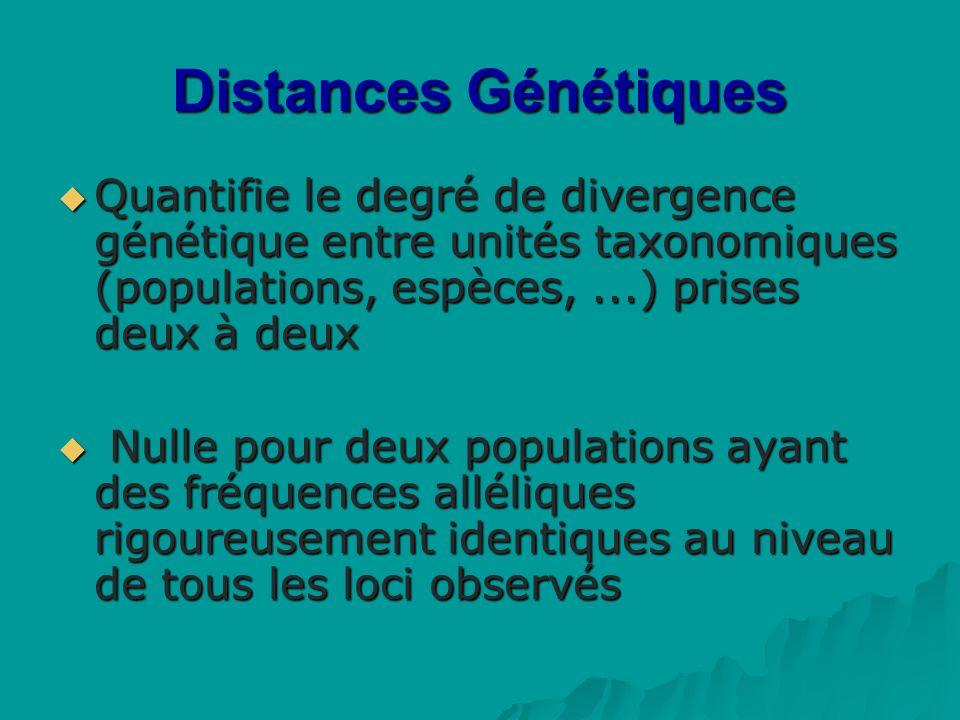 Distances Génétiques Quantifie le degré de divergence génétique entre unités taxonomiques (populations, espèces, ...) prises deux à deux.