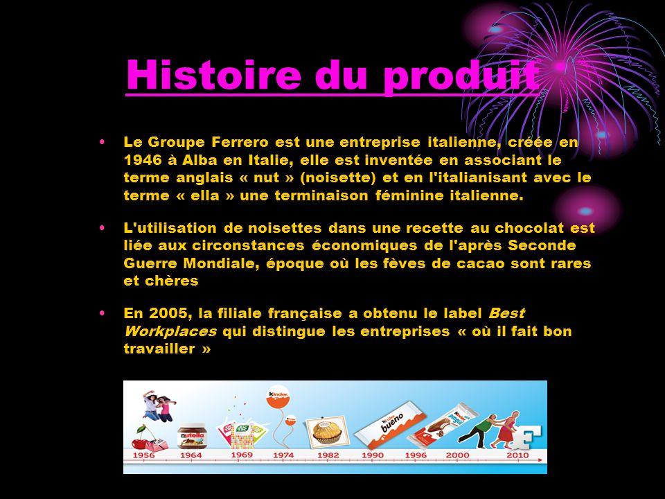 Histoire du produit