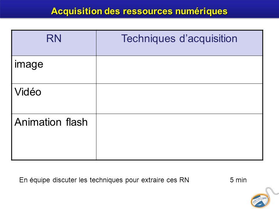 Acquisition des ressources numériques
