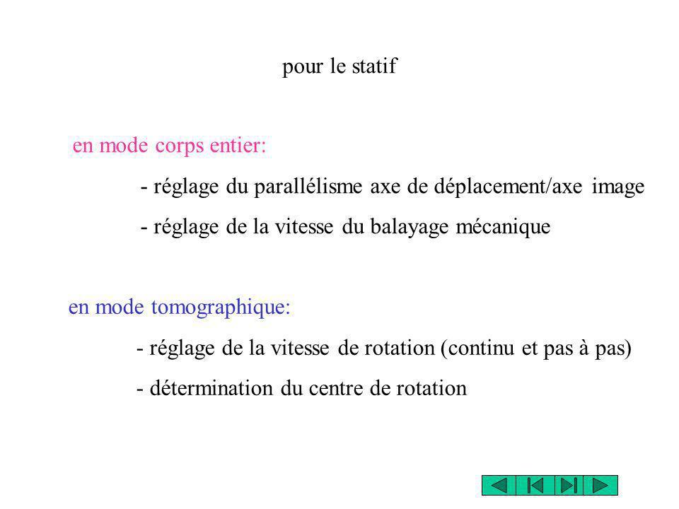 pour le statif en mode corps entier: - réglage du parallélisme axe de déplacement/axe image. - réglage de la vitesse du balayage mécanique.