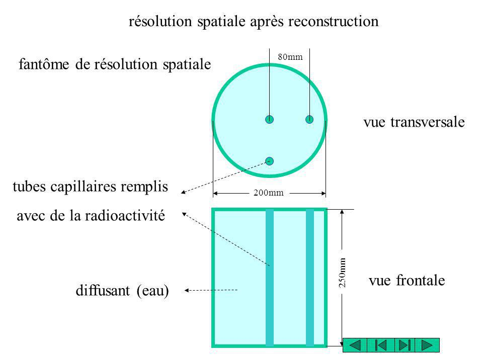 résolution spatiale après reconstruction
