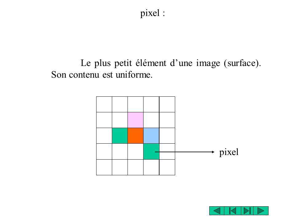 pixel : Le plus petit élément d'une image (surface). Son contenu est uniforme. pixel