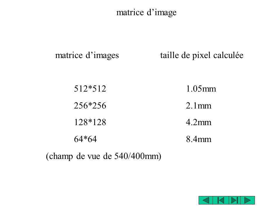 matrice d'image matrice d'images taille de pixel calculée. 512*512 1.05mm. 256*256 2.1mm.