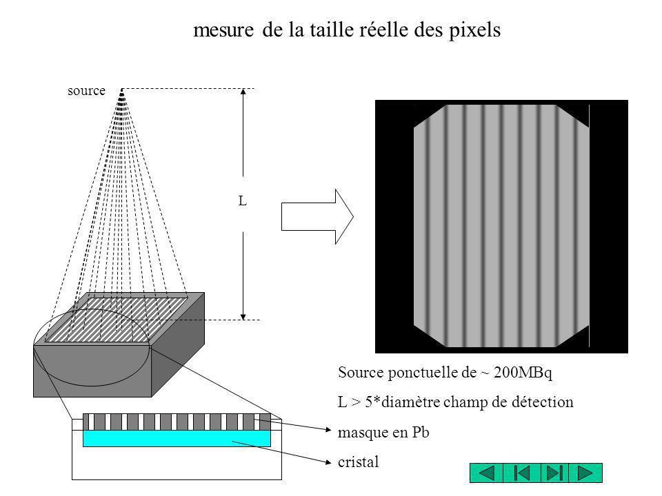 mesure de la taille réelle des pixels