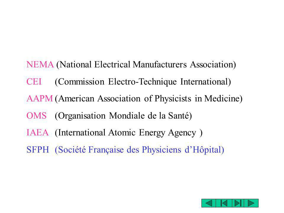 NEMA (National Electrical Manufacturers Association)