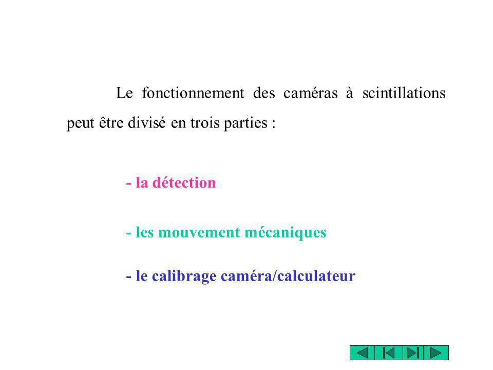- les mouvement mécaniques - le calibrage caméra/calculateur