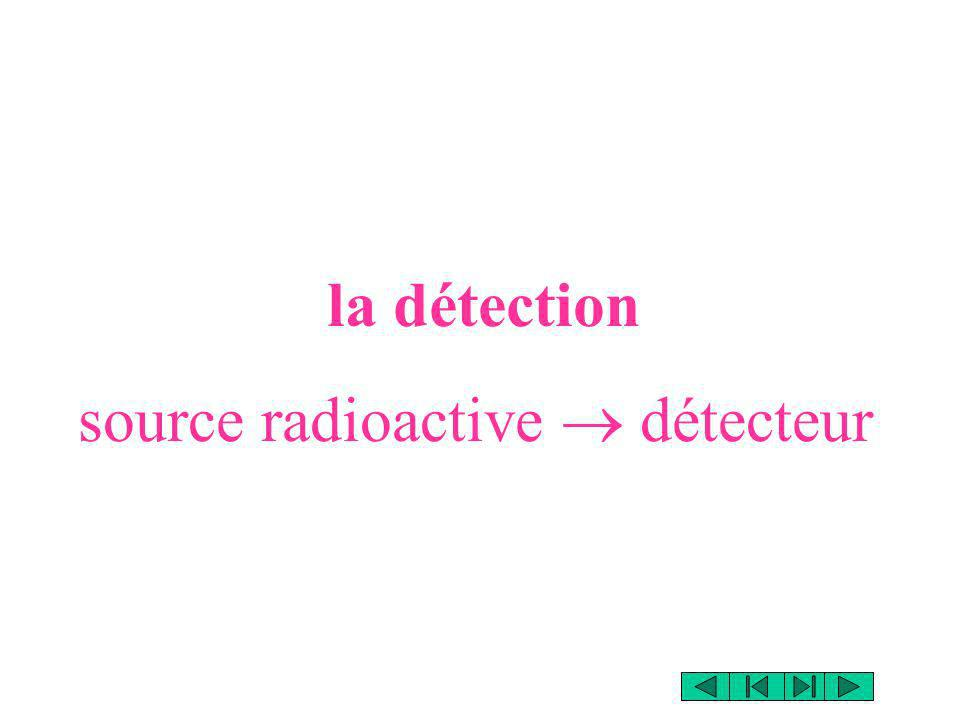 source radioactive  détecteur
