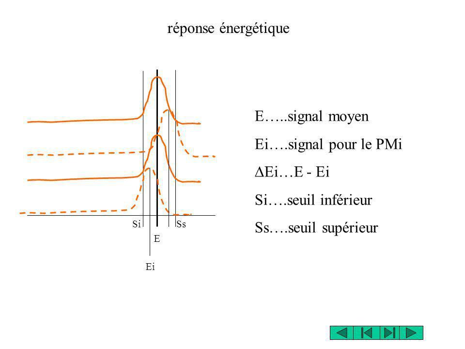 réponse énergétique E…..signal moyen Ei….signal pour le PMi DEi…E - Ei