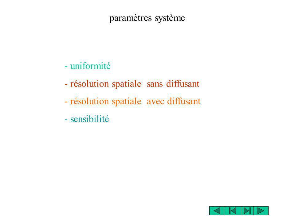 paramètres système - uniformité. - résolution spatiale sans diffusant. - résolution spatiale avec diffusant.
