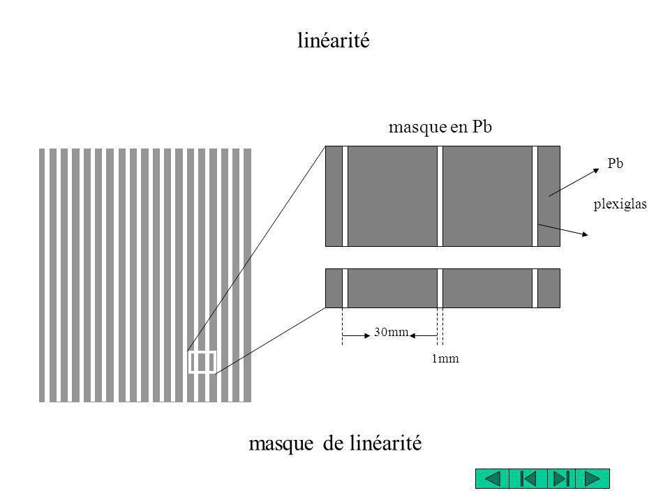 linéarité 30mm 1mm Pb plexiglas masque en Pb masque de linéarité