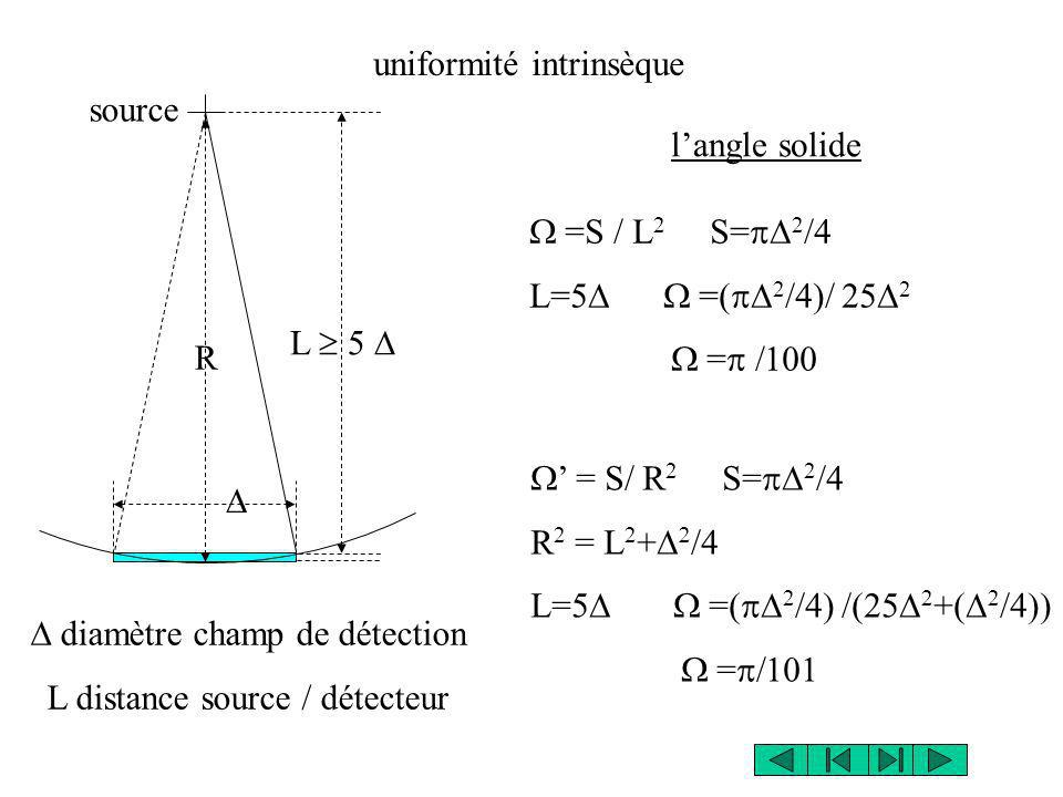 uniformité intrinsèque source