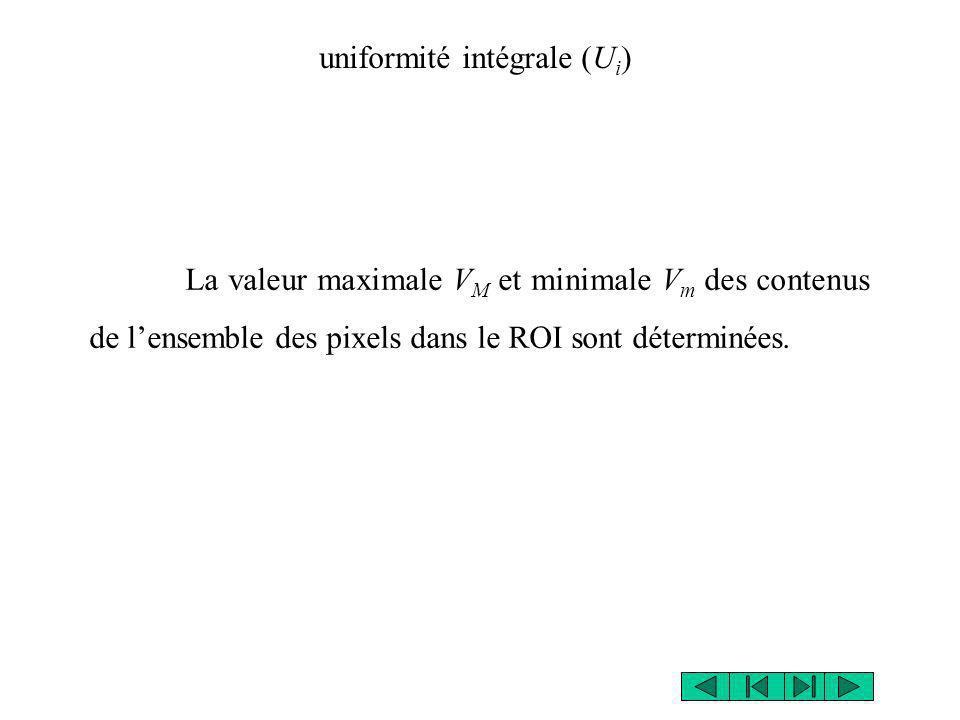uniformité intégrale (Ui)
