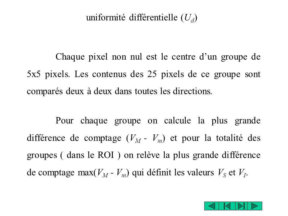 uniformité différentielle (Ud)