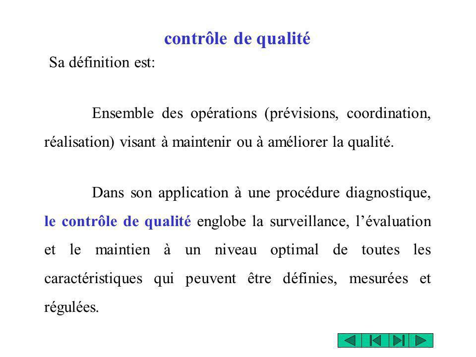 contrôle de qualité Sa définition est: