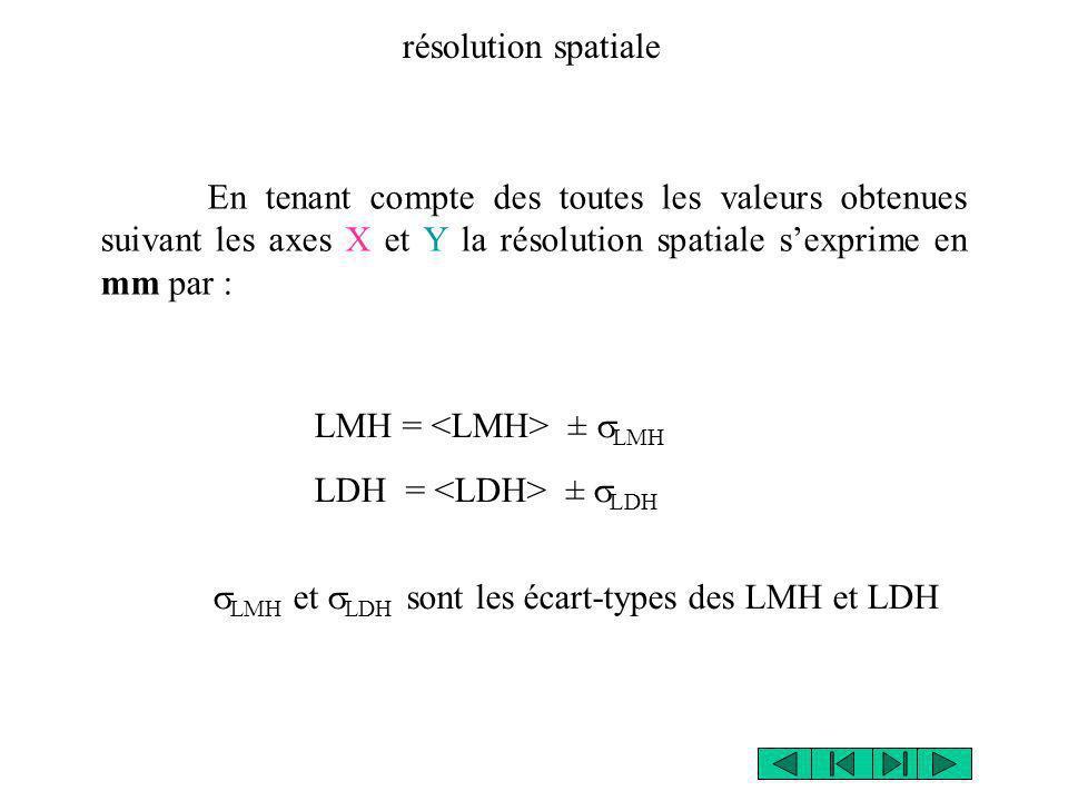 résolution spatiale En tenant compte des toutes les valeurs obtenues suivant les axes X et Y la résolution spatiale s'exprime en mm par :