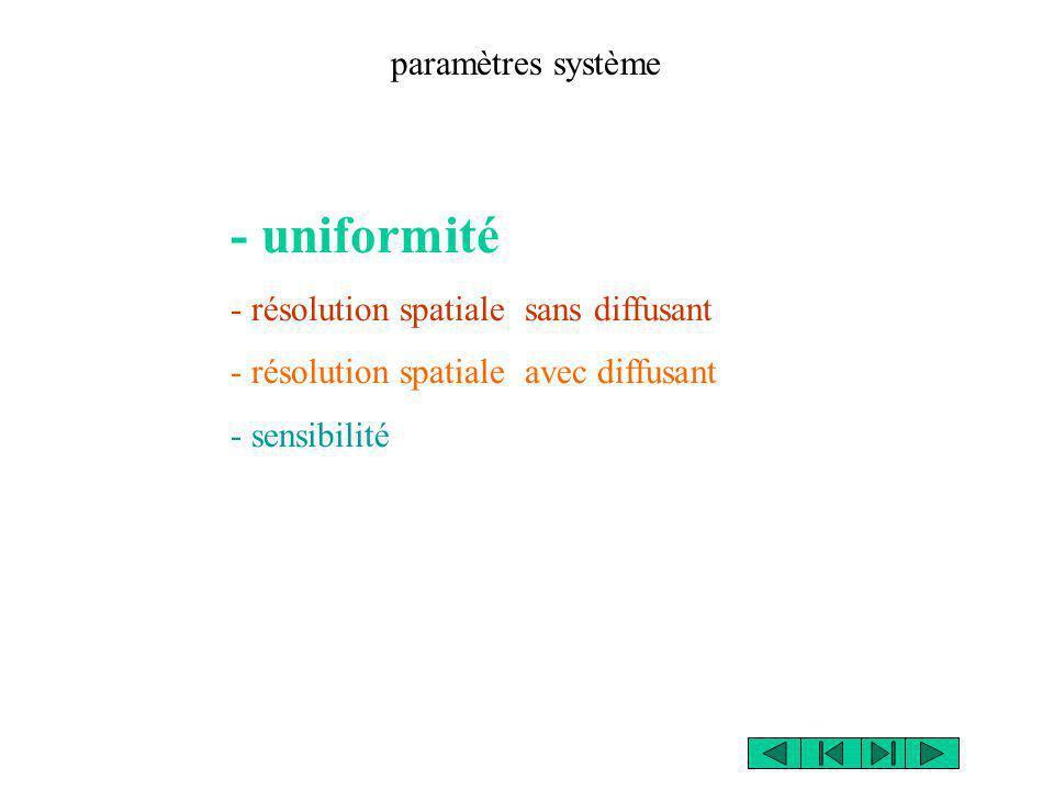 - uniformité paramètres système - résolution spatiale sans diffusant