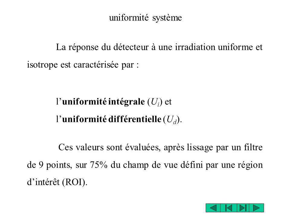 uniformité système La réponse du détecteur à une irradiation uniforme et isotrope est caractérisée par :