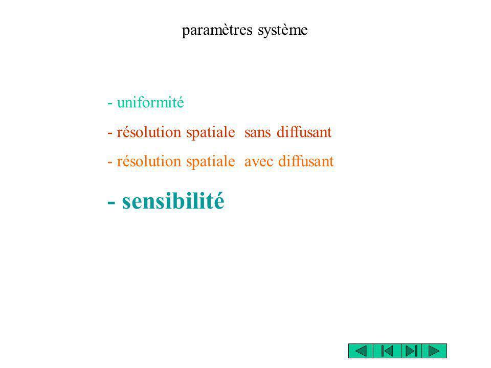 - sensibilité paramètres système - uniformité