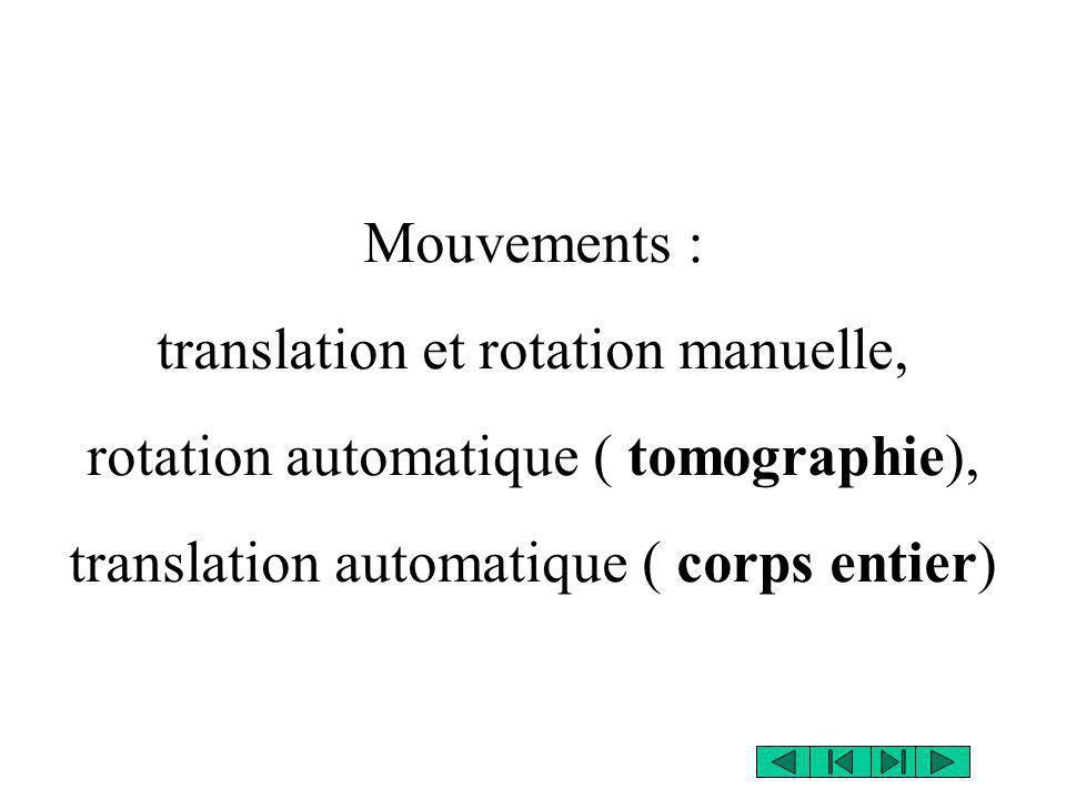translation et rotation manuelle, rotation automatique ( tomographie),