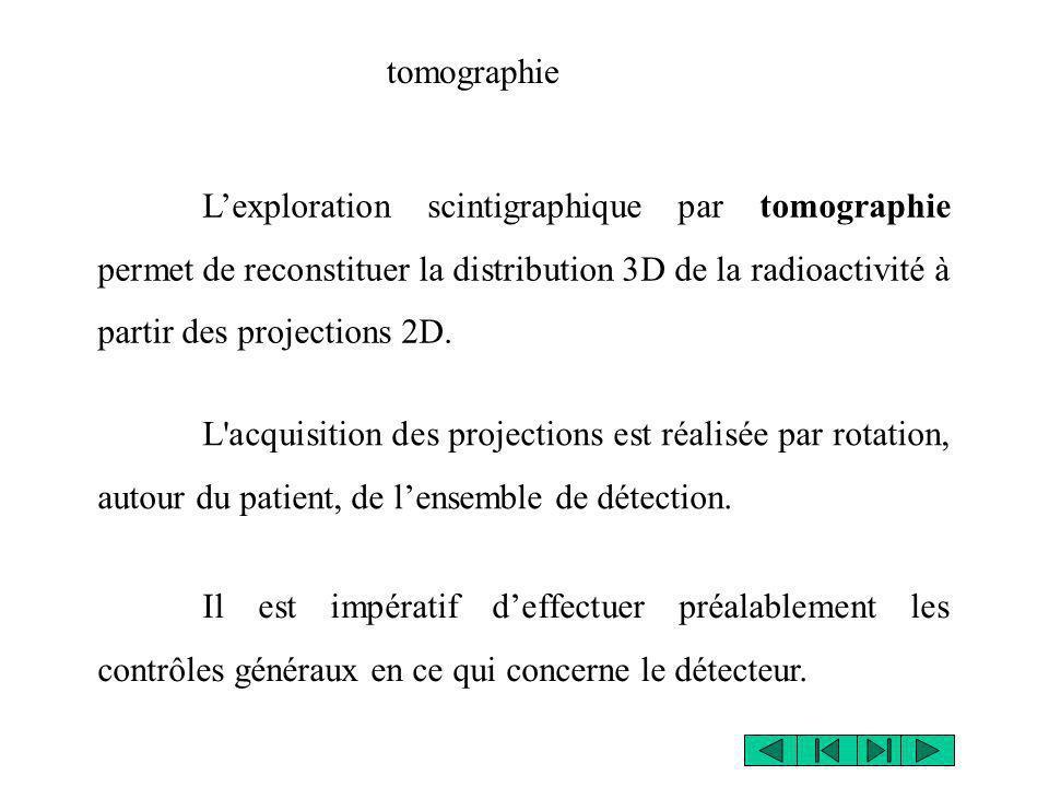 tomographie L'exploration scintigraphique par tomographie permet de reconstituer la distribution 3D de la radioactivité à partir des projections 2D.