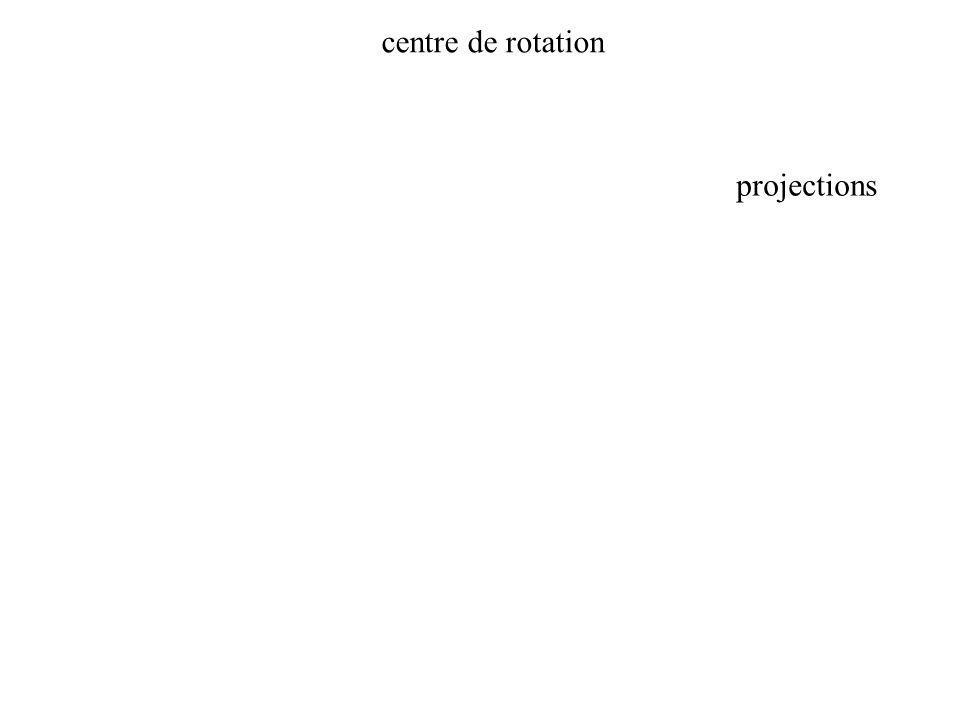 centre de rotation projections