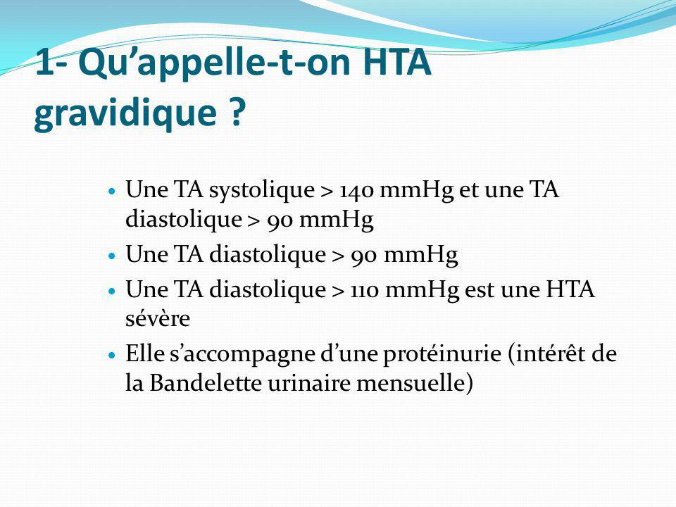 1- Qu'appelle-t-on HTA gravidique