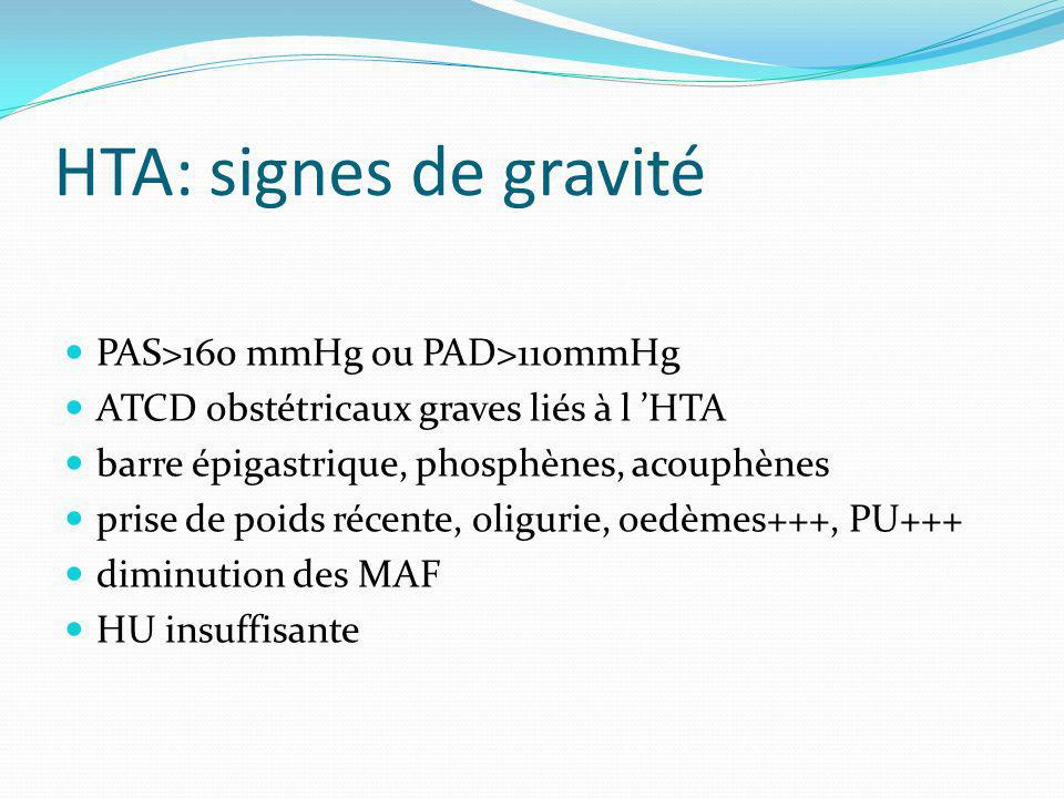HTA: signes de gravité PAS>160 mmHg ou PAD>110mmHg