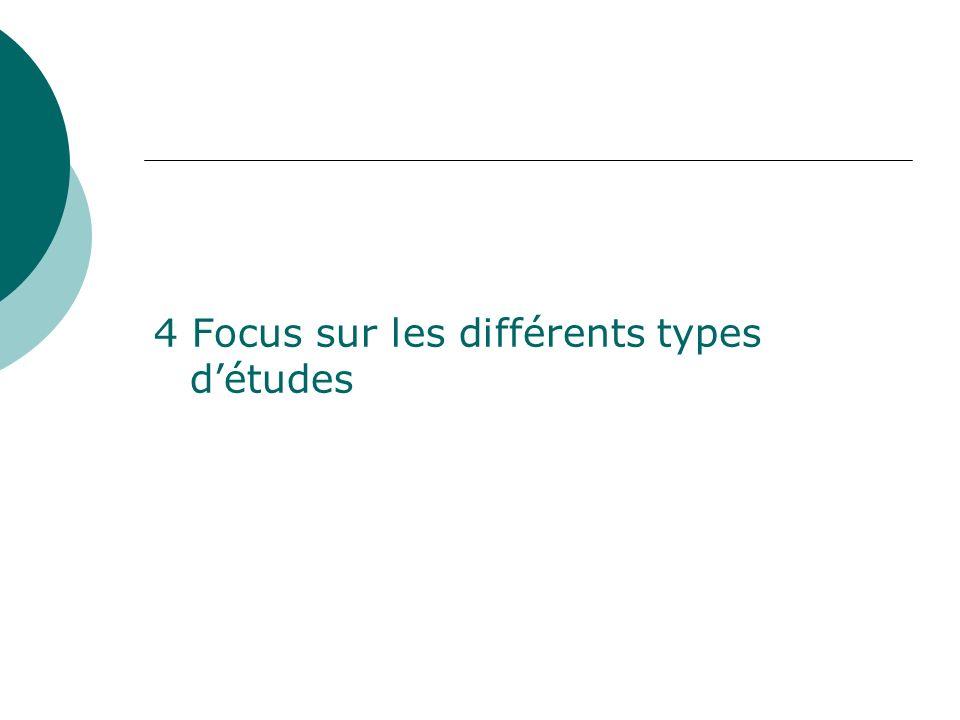 4 Focus sur les différents types d'études