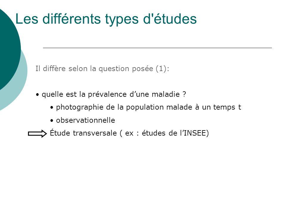 Les différents types d études