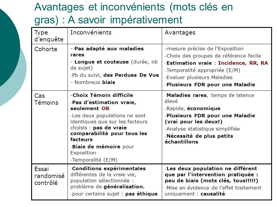 Avantages et inconvénients (mots clés en gras) : A savoir impérativement