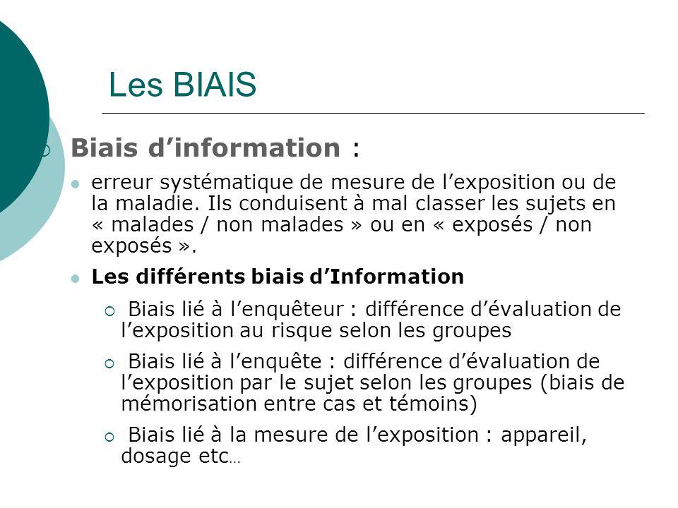 Les BIAIS Biais d'information :