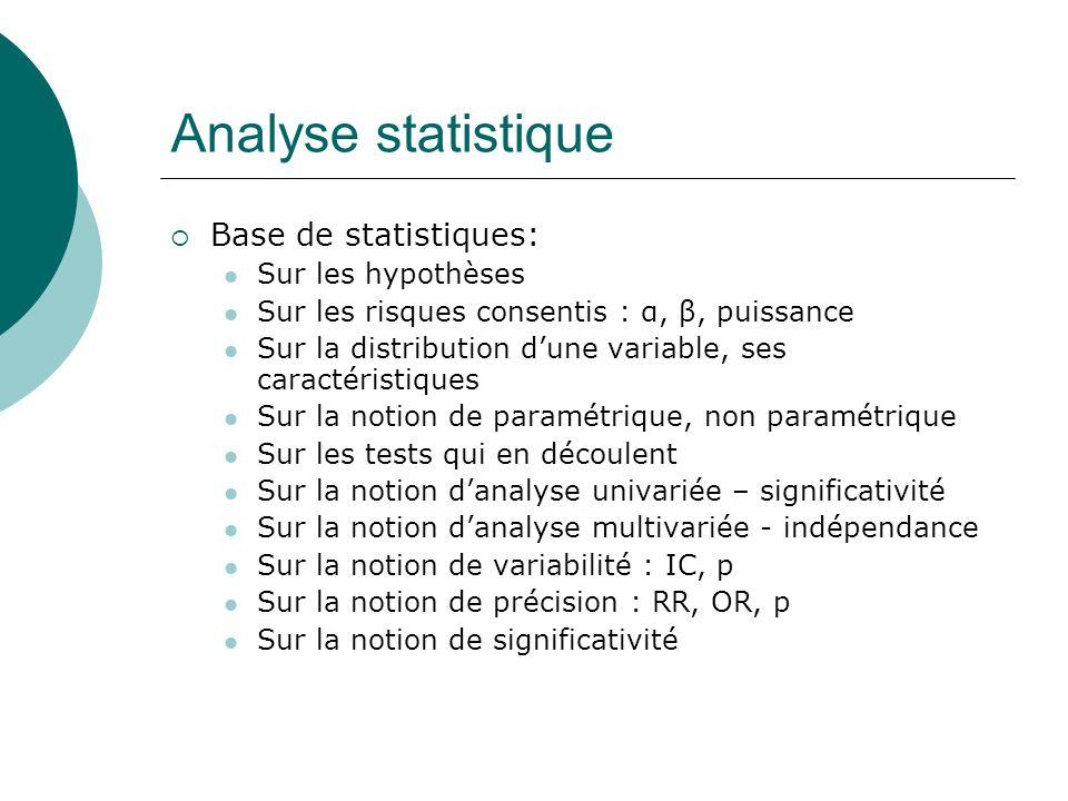 Analyse statistique Base de statistiques: Sur les hypothèses