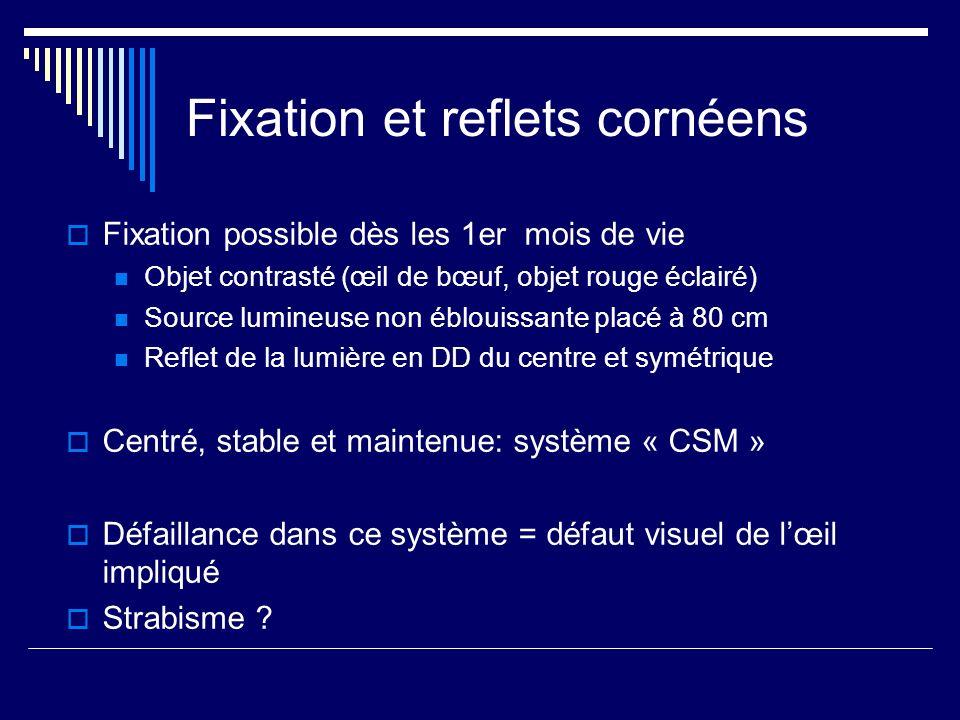 Fixation et reflets cornéens