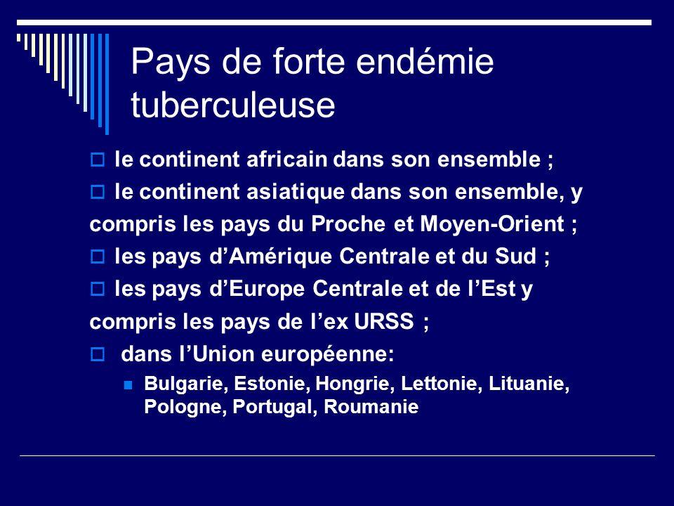 Pays de forte endémie tuberculeuse