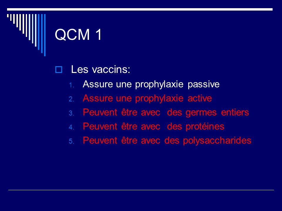 QCM 1 Les vaccins: Assure une prophylaxie passive