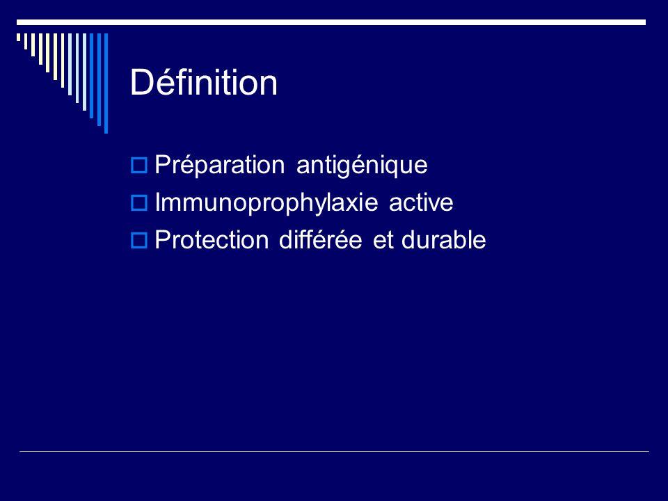 Définition Préparation antigénique Immunoprophylaxie active