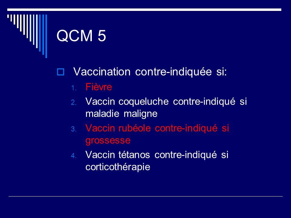 QCM 5 Vaccination contre-indiquée si: Fièvre