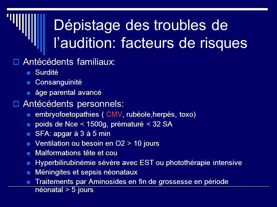 Dépistage des troubles de l'audition: facteurs de risques