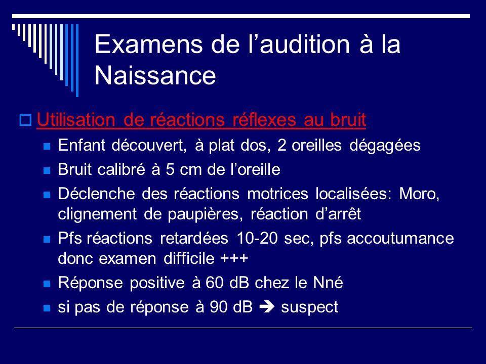 Examens de l'audition à la Naissance