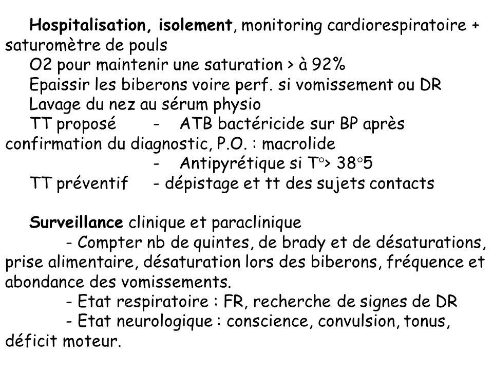 Hospitalisation, isolement, monitoring cardiorespiratoire + saturomètre de pouls