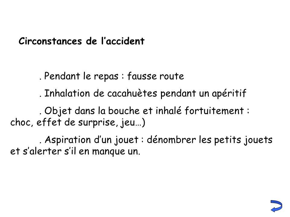 Circonstances de l'accident