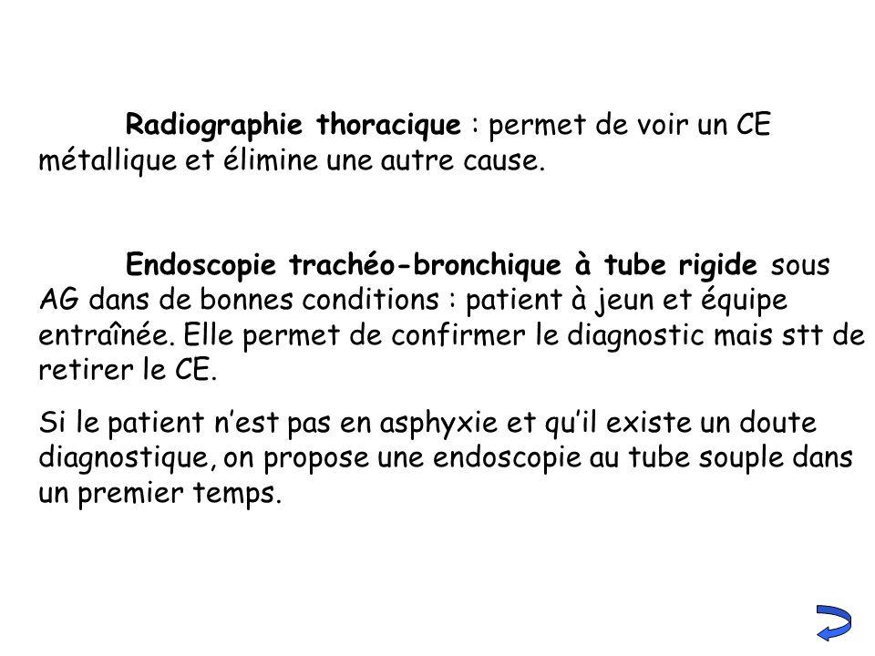Radiographie thoracique : permet de voir un CE métallique et élimine une autre cause.