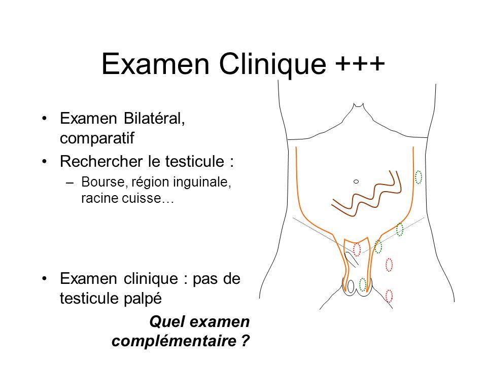 Examen Clinique +++ Examen Bilatéral, comparatif